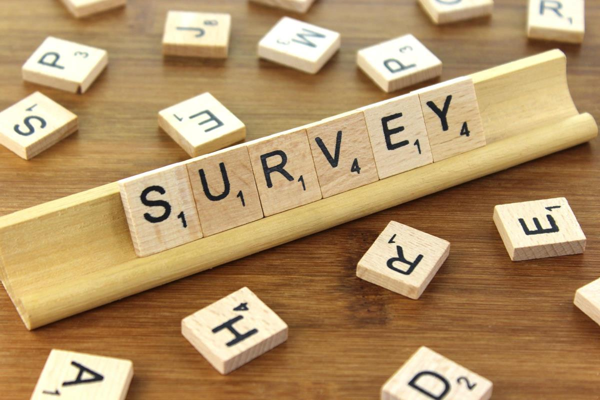 RVA Rope End-of-Year Survey for 2017